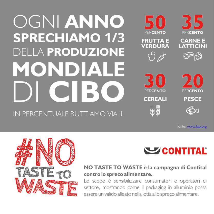 No_Taste_To_Waste_contital